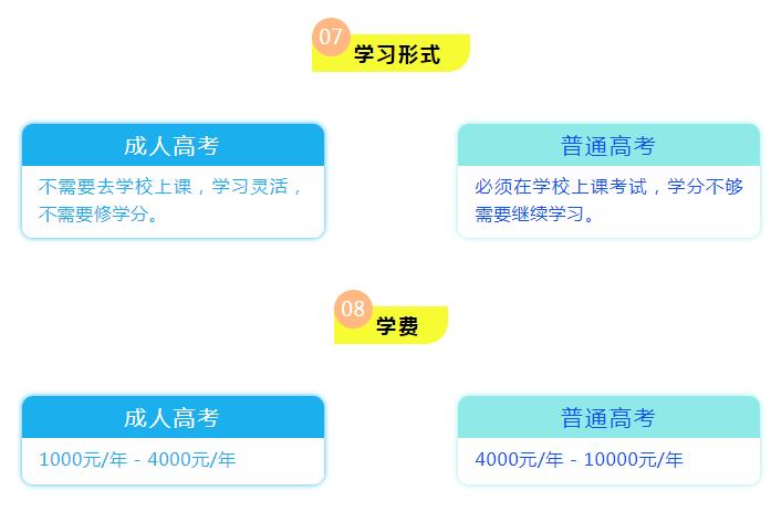 云南成考本科教育